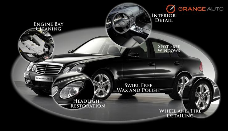 How Much Does Car Detailing Cost In Dubai